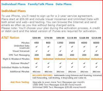 iPhone iPlan