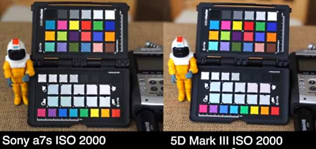 Sony A7s vs Canon 5D Mark III vs Sony A7R  sc 1 st  Fun Tech Talk & Sony A7s Low Light Review Test Video Vs Canon 5D Mark III and Sony ... azcodes.com