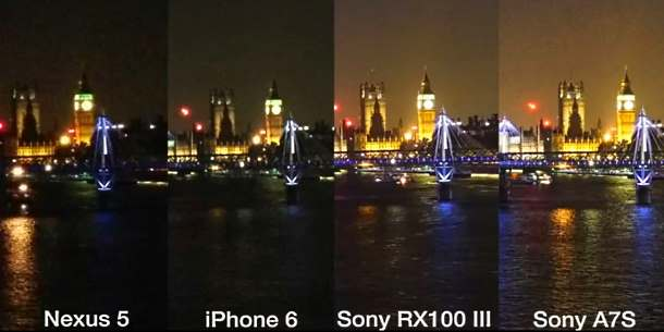 Sony RX100 III vs Sony A7S