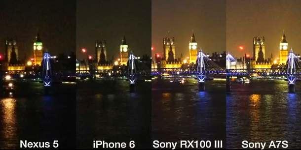 Sony RX100 III vs Sony A7S